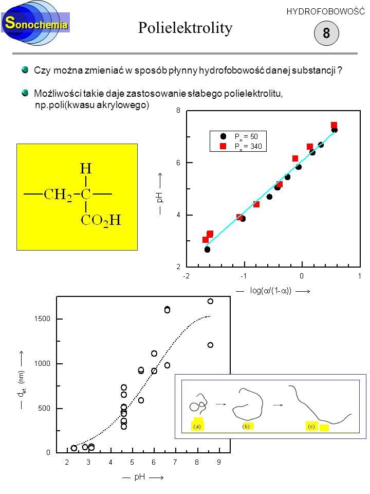 Polielektrolity Sonochemia 8