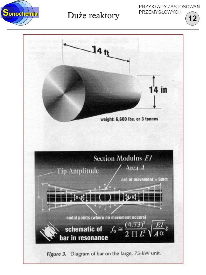 Sonochemia Duże reaktory PRZYKŁADY ZASTOSOWAŃ PRZEMYSŁOWYCH 12
