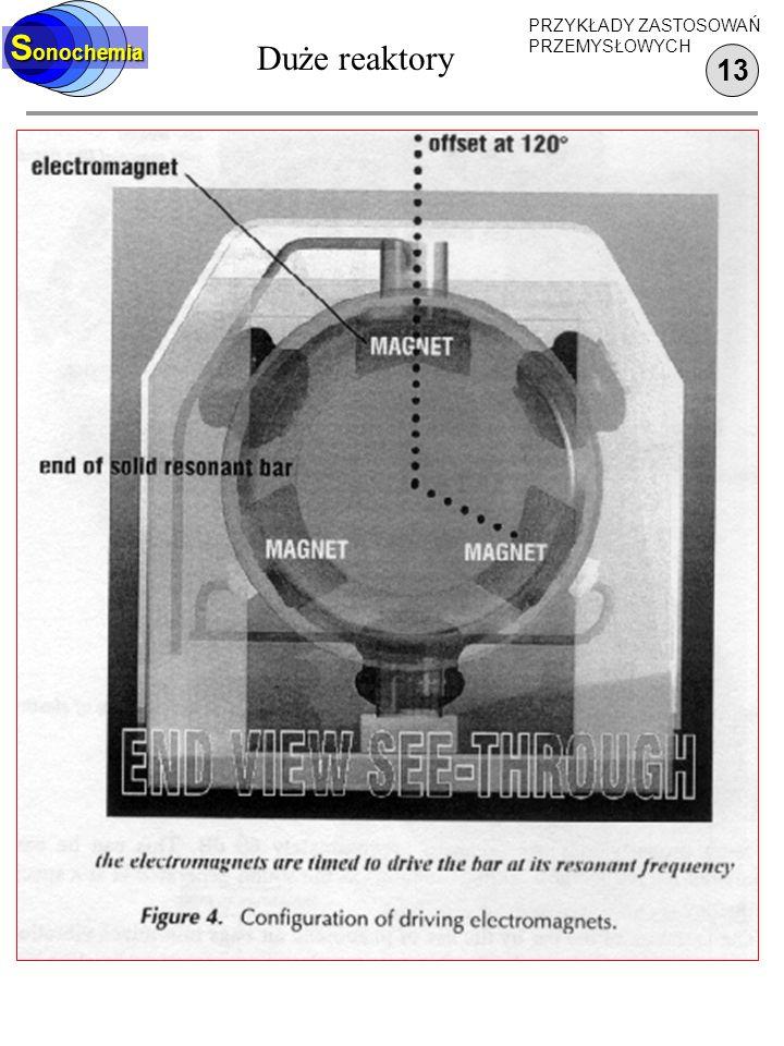 Sonochemia Duże reaktory PRZYKŁADY ZASTOSOWAŃ PRZEMYSŁOWYCH 13