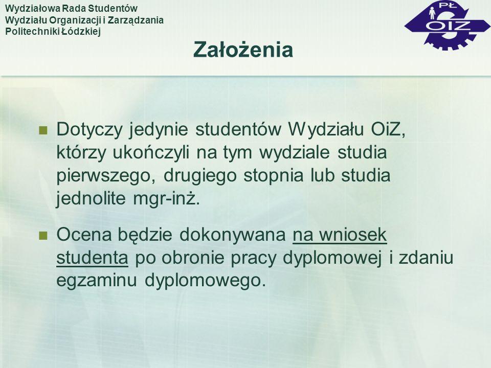 Wydziałowa Rada Studentów Wydziału Organizacji i Zarządzania Politechniki Łódzkiej