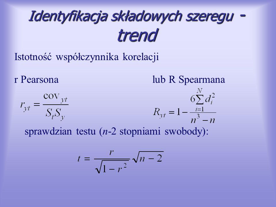 Identyfikacja składowych szeregu - trend