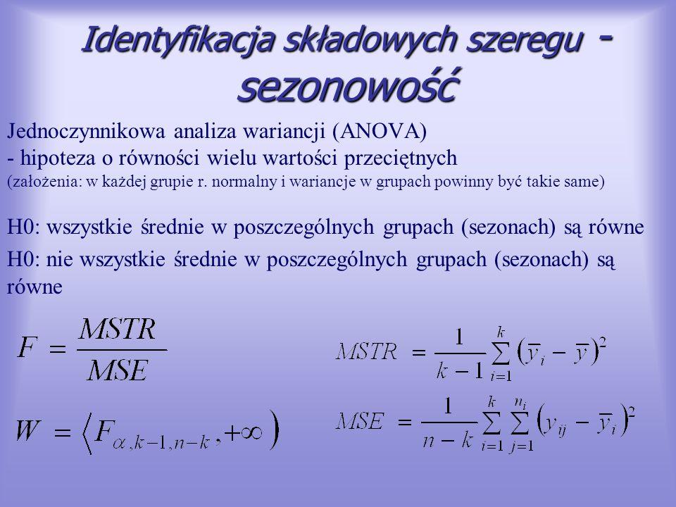Identyfikacja składowych szeregu - sezonowość