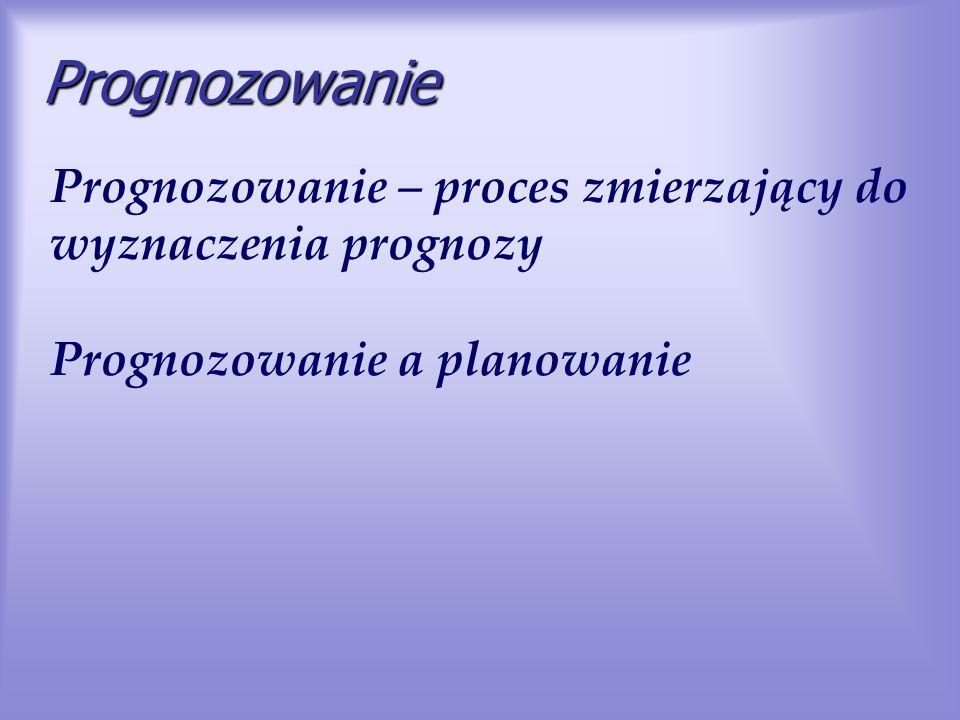 Prognozowanie Prognozowanie – proces zmierzający do wyznaczenia prognozy Prognozowanie a planowanie.