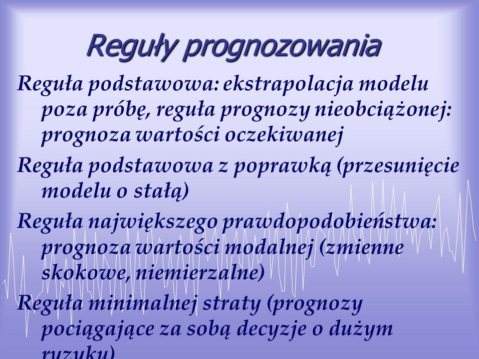 Reguły prognozowania Reguła podstawowa: ekstrapolacja modelu poza próbę, reguła prognozy nieobciążonej: prognoza wartości oczekiwanej.