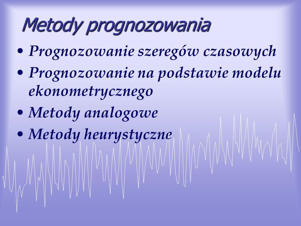 Metody prognozowania Prognozowanie szeregów czasowych