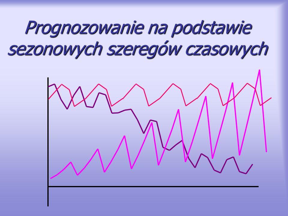 Prognozowanie na podstawie sezonowych szeregów czasowych