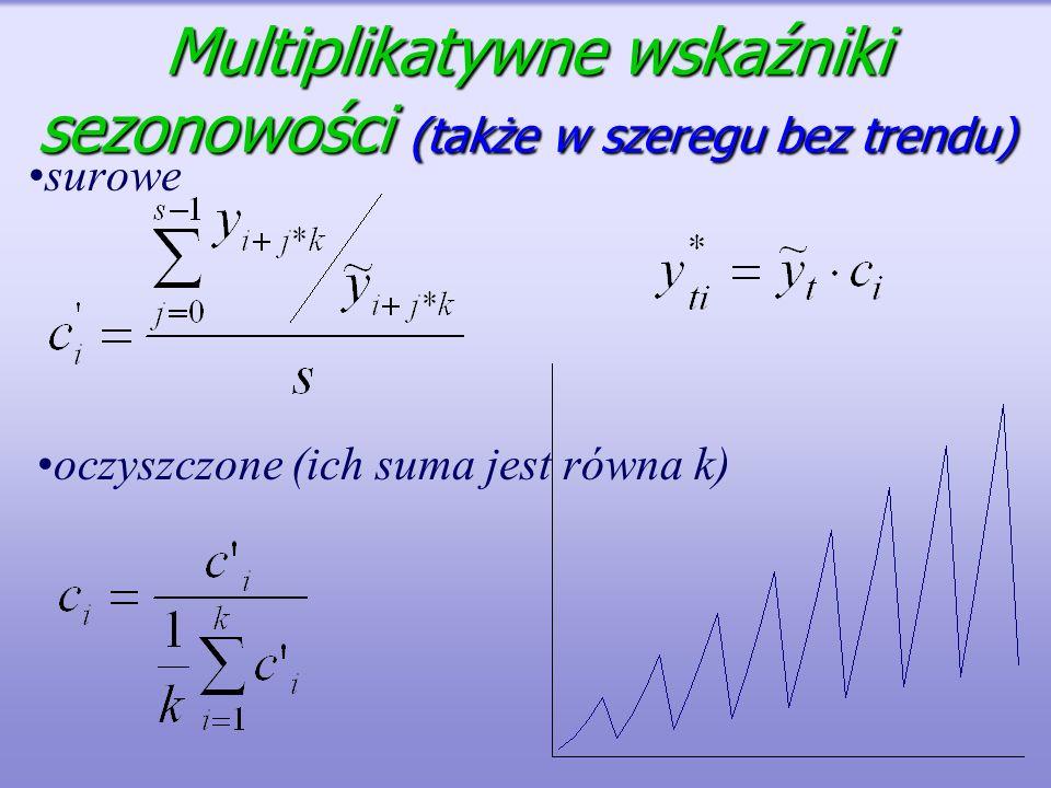 Multiplikatywne wskaźniki sezonowości (także w szeregu bez trendu)