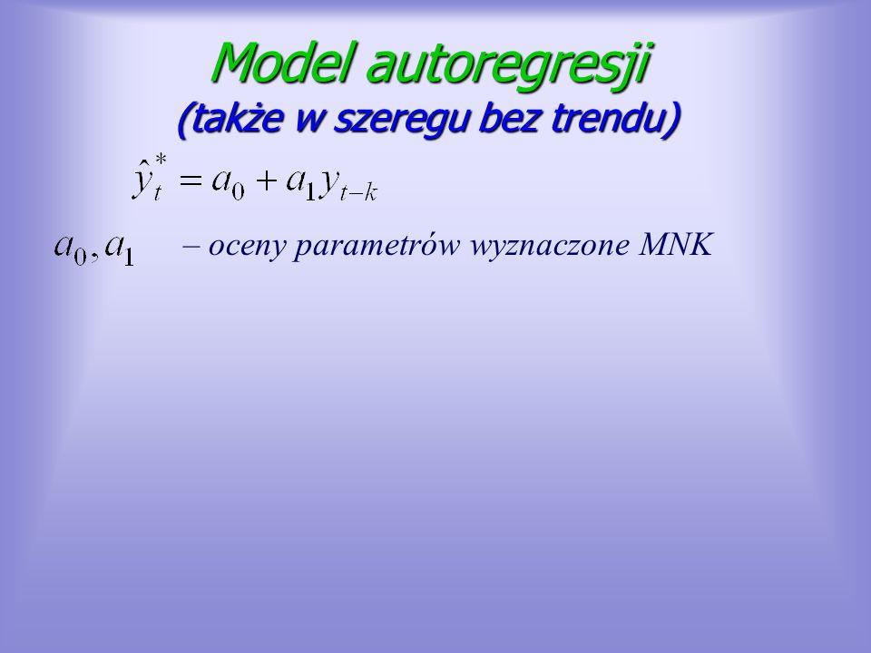 Model autoregresji (także w szeregu bez trendu)