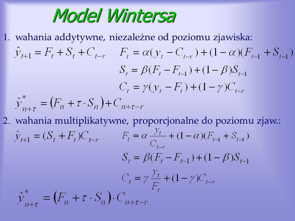 Model Wintersa 1. wahania addytywne, niezależne od poziomu zjawiska: