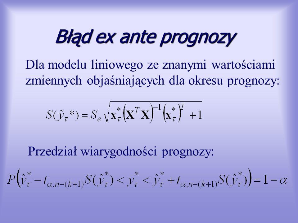 Błąd ex ante prognozy Dla modelu liniowego ze znanymi wartościami zmiennych objaśniających dla okresu prognozy: