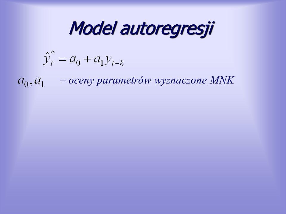 – oceny parametrów wyznaczone MNK