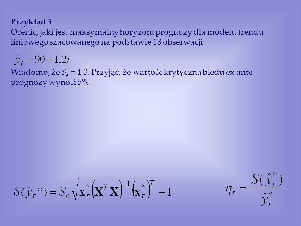 Przykład 3 Ocenić, jaki jest maksymalny horyzont prognozy dla modelu trendu liniowego szacowanego na podstawie 13 obserwacji.
