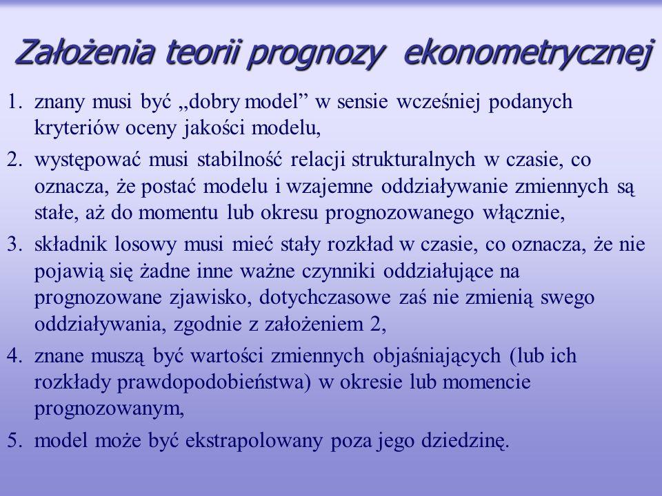 Założenia teorii prognozy ekonometrycznej