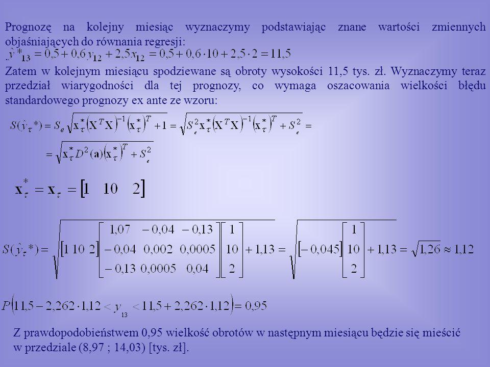 Prognozę na kolejny miesiąc wyznaczymy podstawiając znane wartości zmiennych objaśniających do równania regresji:
