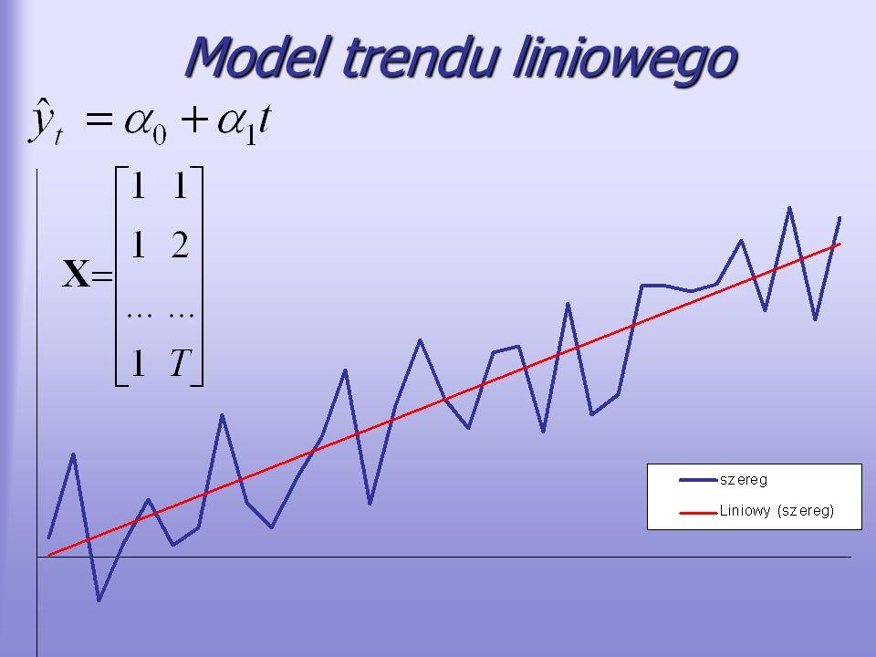 Model trendu liniowego