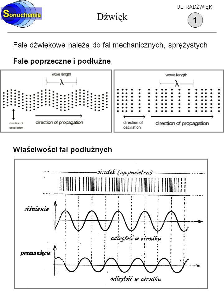 Sonochemia Dźwięk. ULTRADŹWIĘKI. 1. Fale dźwiękowe należą do fal mechanicznych, sprężystych. Fale poprzeczne i podłużne.