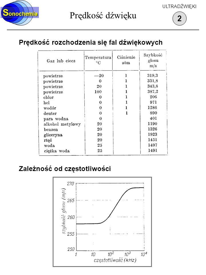 Prędkość dźwięku Sonochemia 2