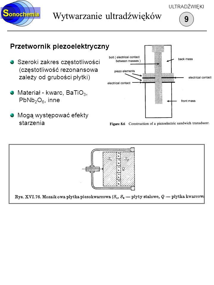 Wytwarzanie ultradźwięków