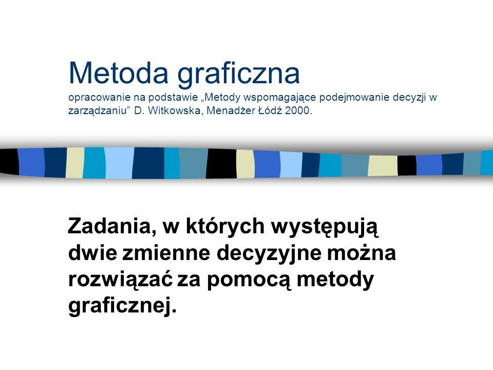 """Metoda graficzna opracowanie na podstawie """"Metody wspomagające podejmowanie decyzji w zarządzaniu D. Witkowska, Menadżer Łódź 2000."""