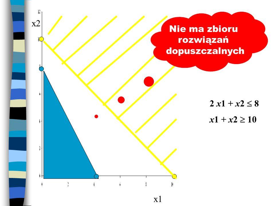 Nie ma zbioru rozwiązań dopuszczalnych x2 2 x1 + x2  8 x1 + x2  10 x1