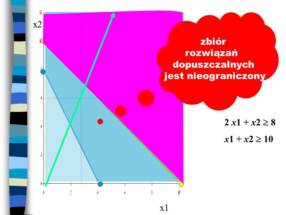 zbiór rozwiązań dopuszczalnych jest nieograniczony x2 2 x1 + x2  8 x1 + x2  10 x1