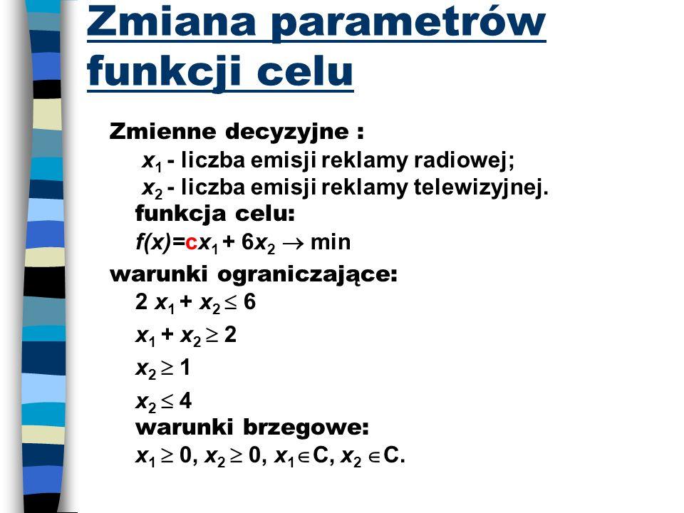 Zmiana parametrów funkcji celu