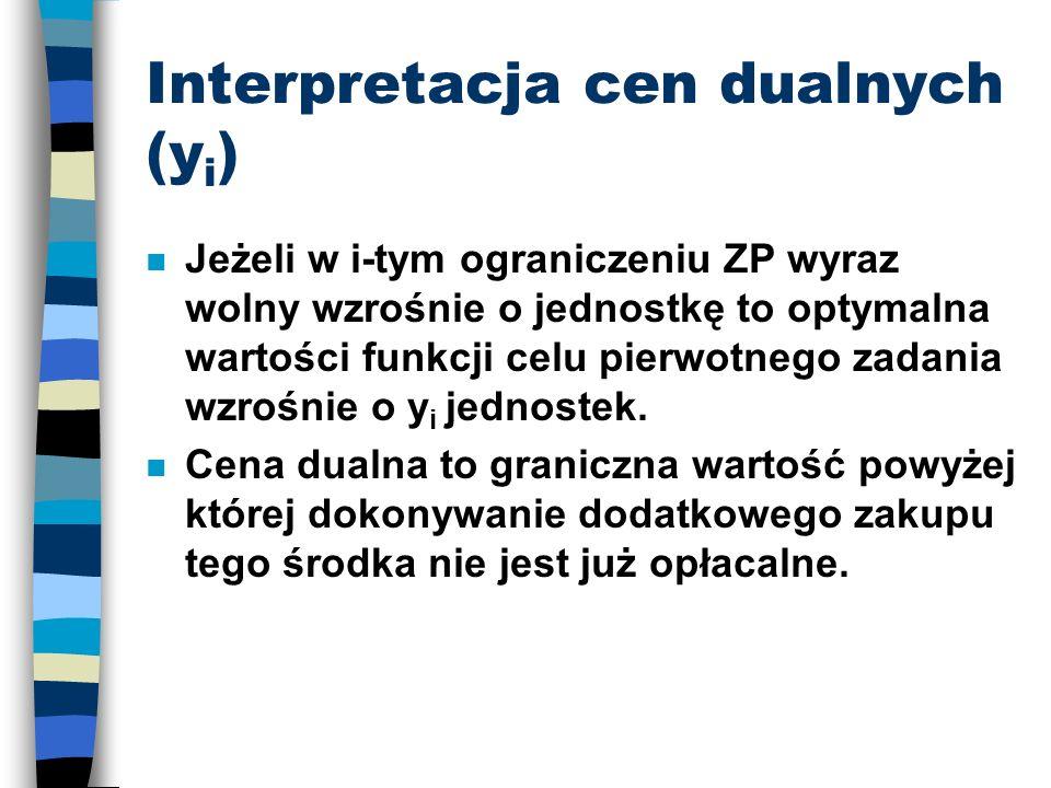Interpretacja cen dualnych (yi)