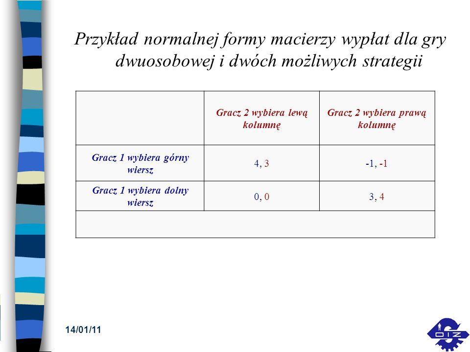 Przykład normalnej formy macierzy wypłat dla gry dwuosobowej i dwóch możliwych strategii