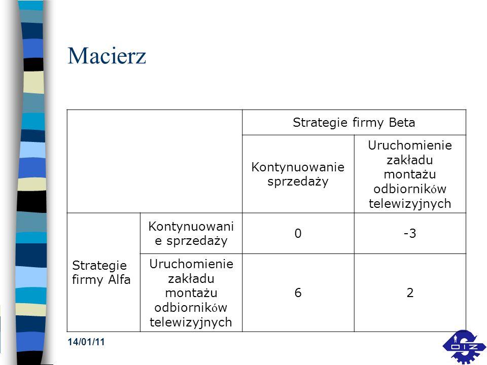 Macierz Strategie firmy Beta Kontynuowanie sprzedaży