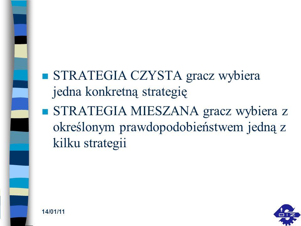 STRATEGIA CZYSTA gracz wybiera jedna konkretną strategię