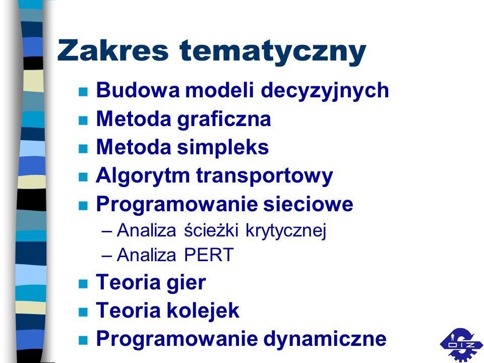 Zakres tematyczny Budowa modeli decyzyjnych Metoda graficzna