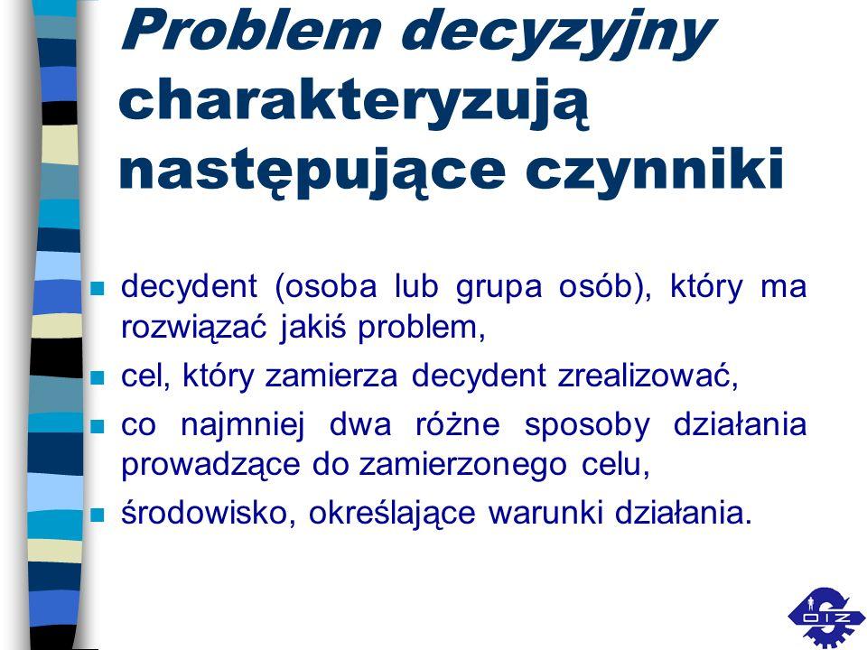 Problem decyzyjny charakteryzują następujące czynniki