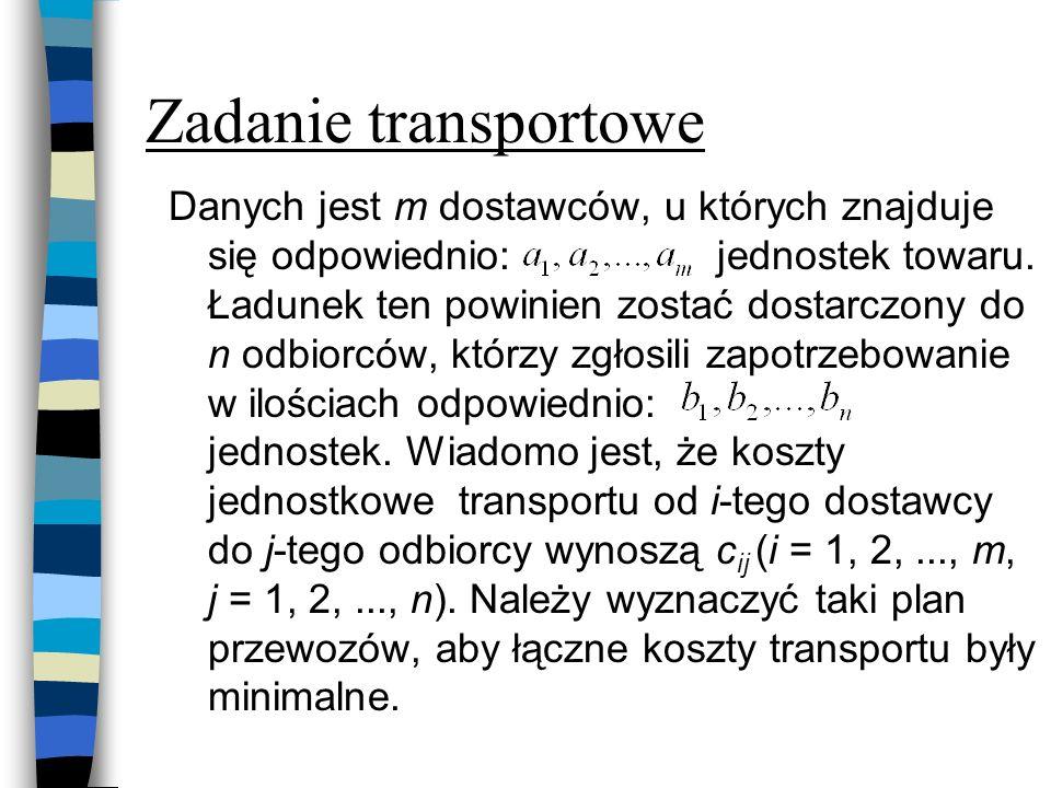Zadanie transportowe