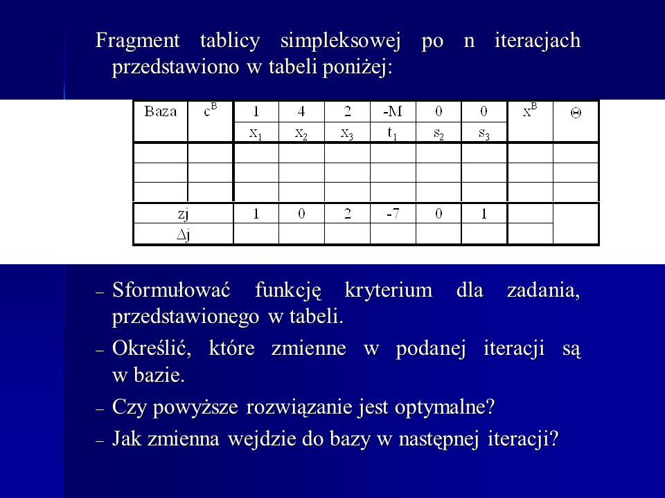 Fragment tablicy simpleksowej po n iteracjach przedstawiono w tabeli poniżej: