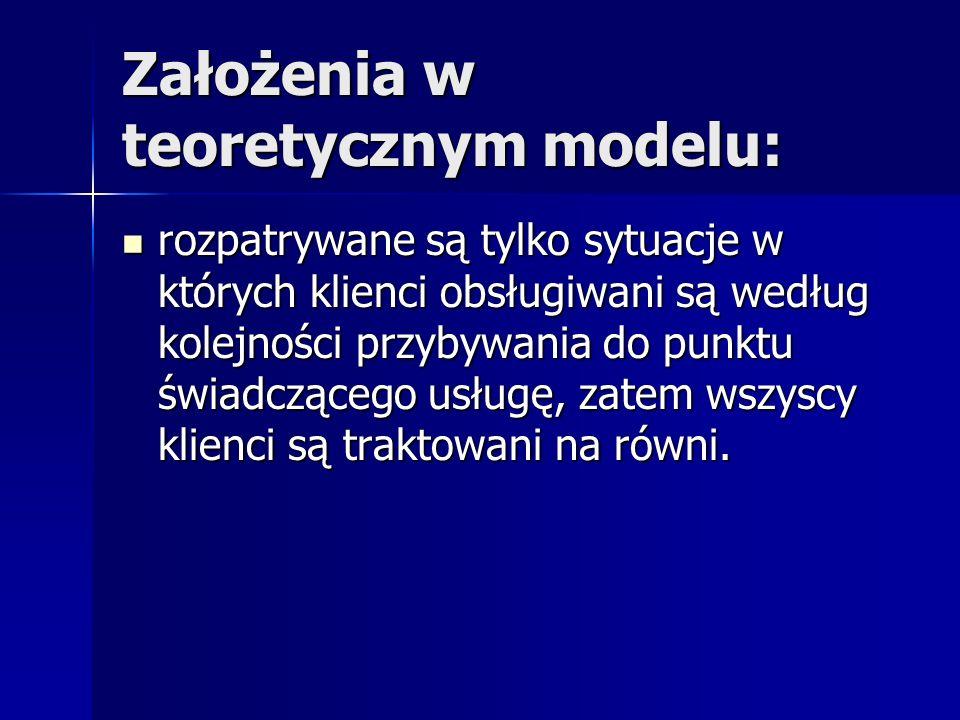 Założenia w teoretycznym modelu: