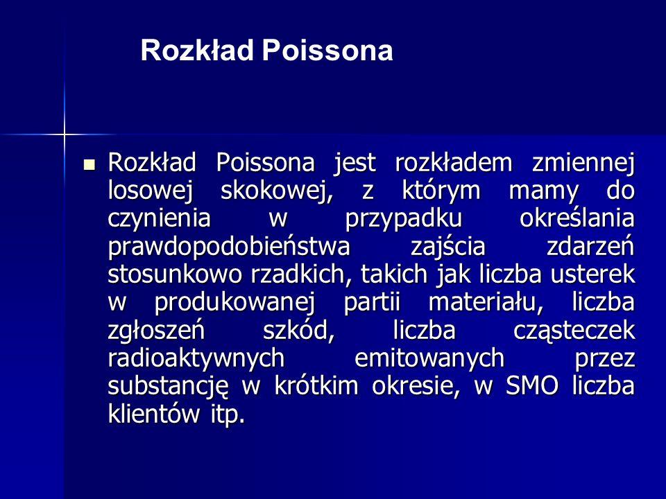 Rozkład Poissona