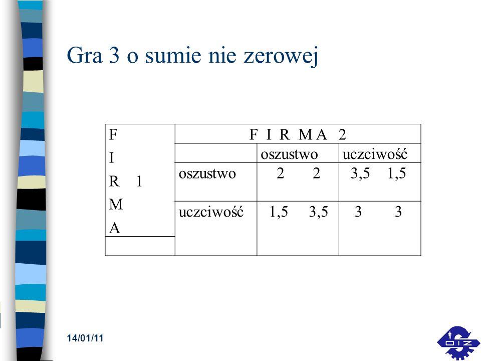 Gra 3 o sumie nie zerowej F I R 1 M A F I R M A 2 oszustwo uczciwość