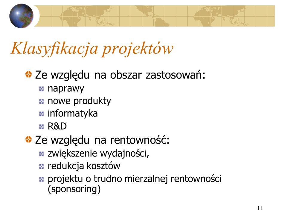 Klasyfikacja projektów
