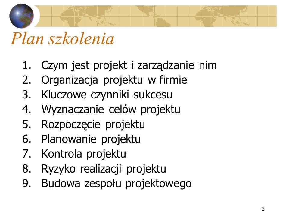 Plan szkolenia Czym jest projekt i zarządzanie nim
