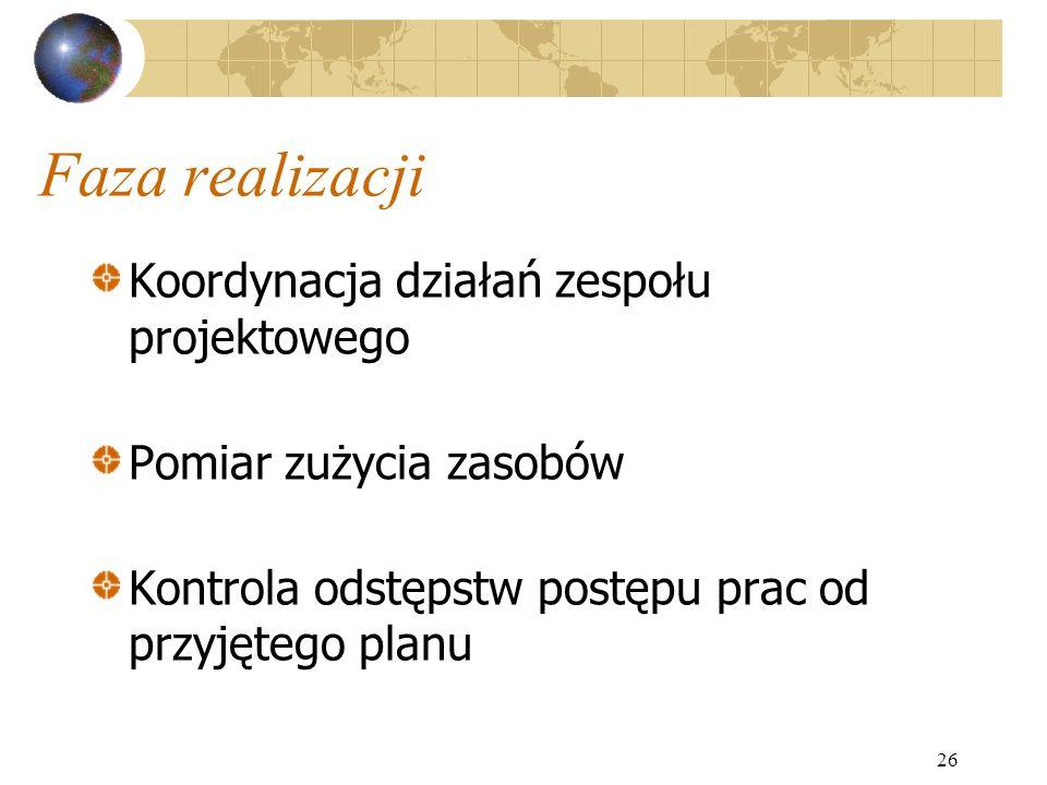 Faza realizacji Koordynacja działań zespołu projektowego