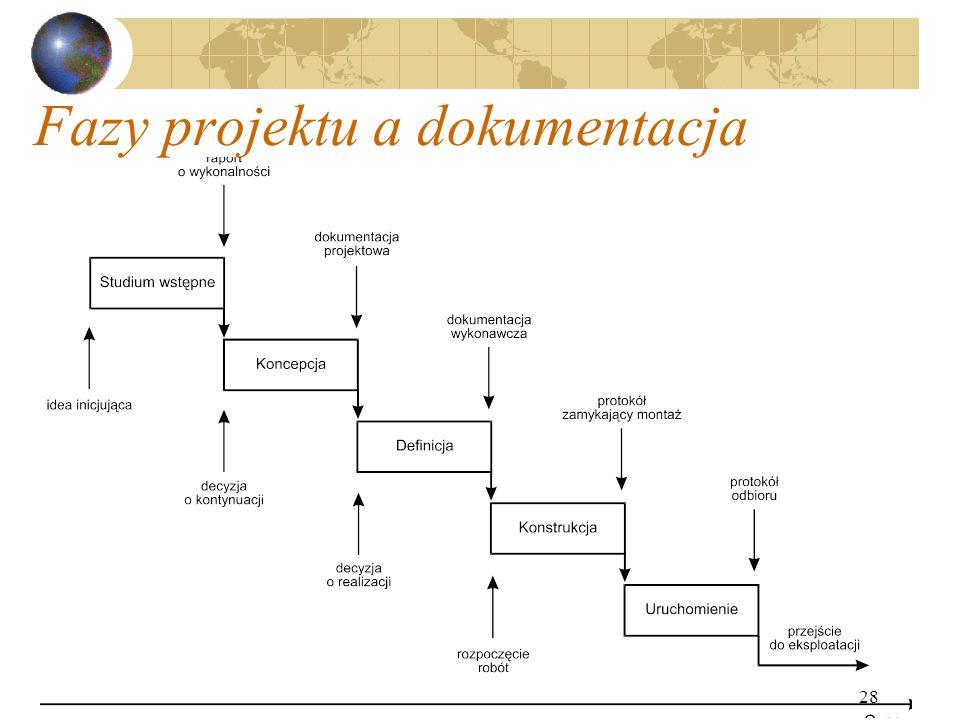 Fazy projektu a dokumentacja