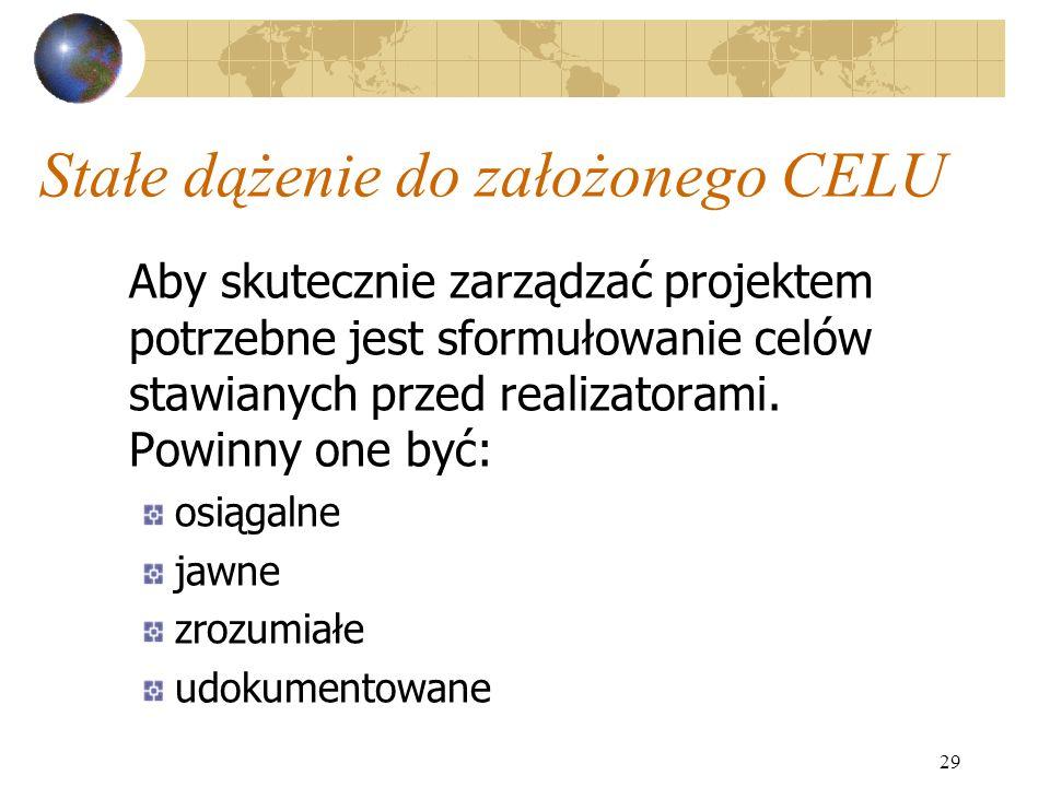 Stałe dążenie do założonego CELU