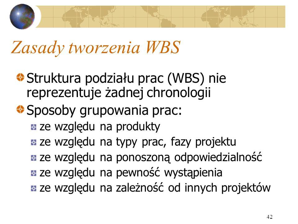Zasady tworzenia WBSStruktura podziału prac (WBS) nie reprezentuje żadnej chronologii. Sposoby grupowania prac: