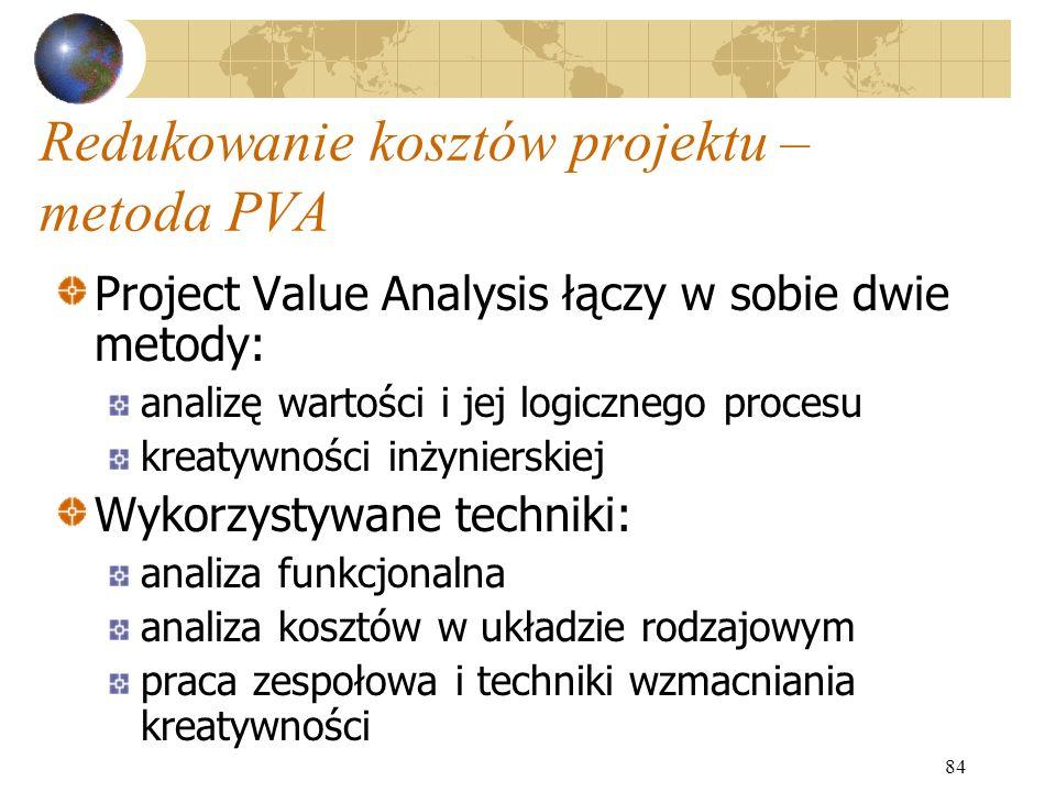 Redukowanie kosztów projektu – metoda PVA