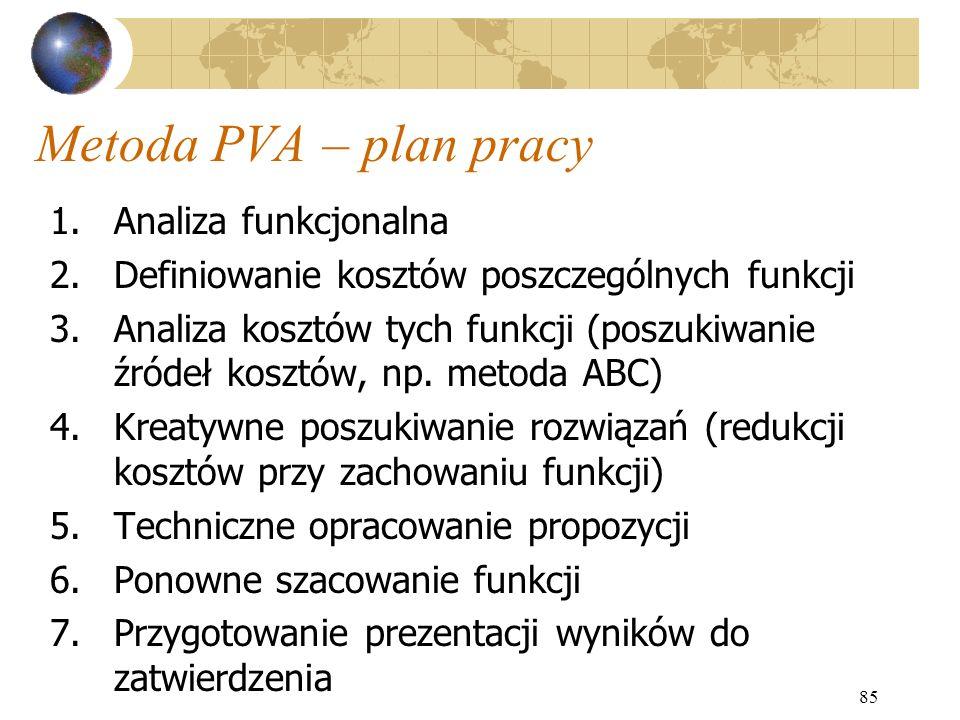 Metoda PVA – plan pracy Analiza funkcjonalna