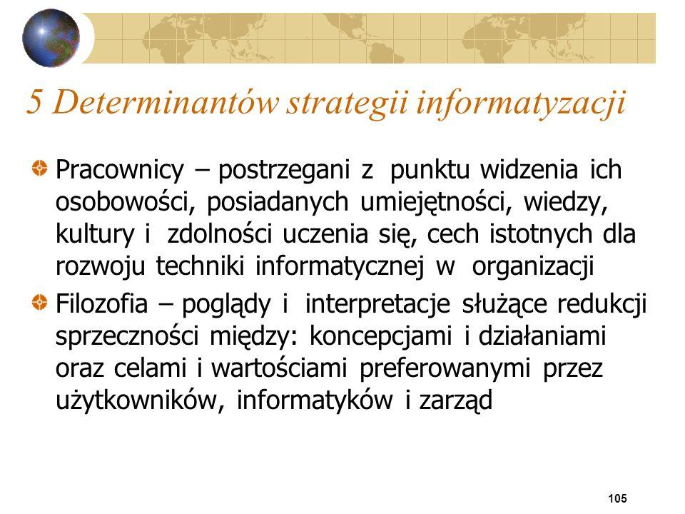 5 Determinantów strategii informatyzacji