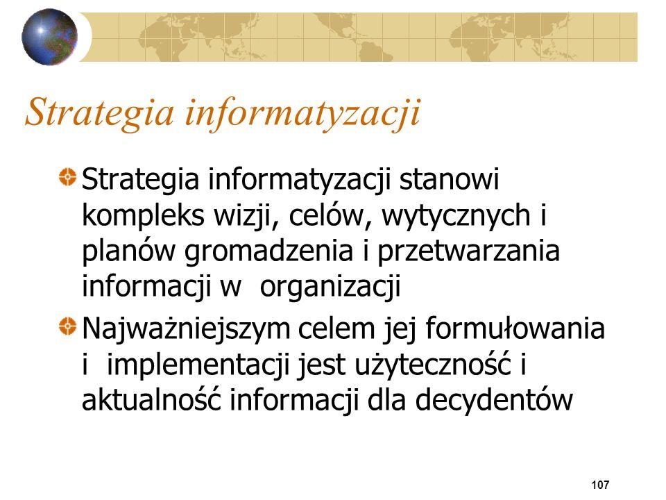 Strategia informatyzacji