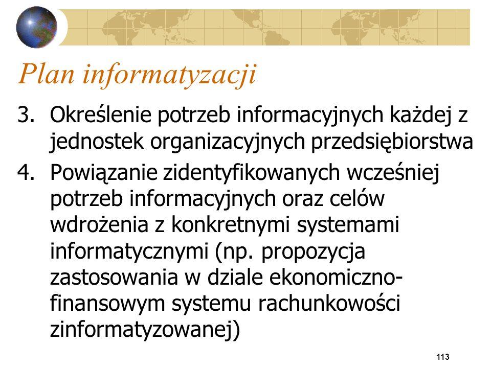 Plan informatyzacji Określenie potrzeb informacyjnych każdej z jednostek organizacyjnych przedsiębiorstwa.