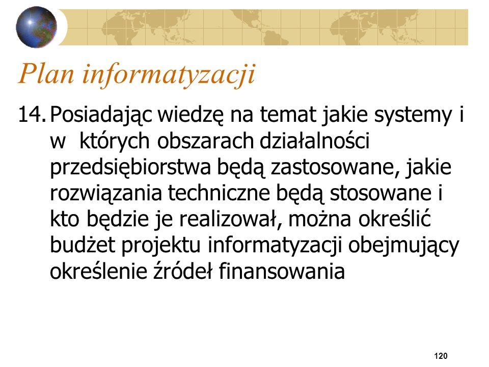 Plan informatyzacji