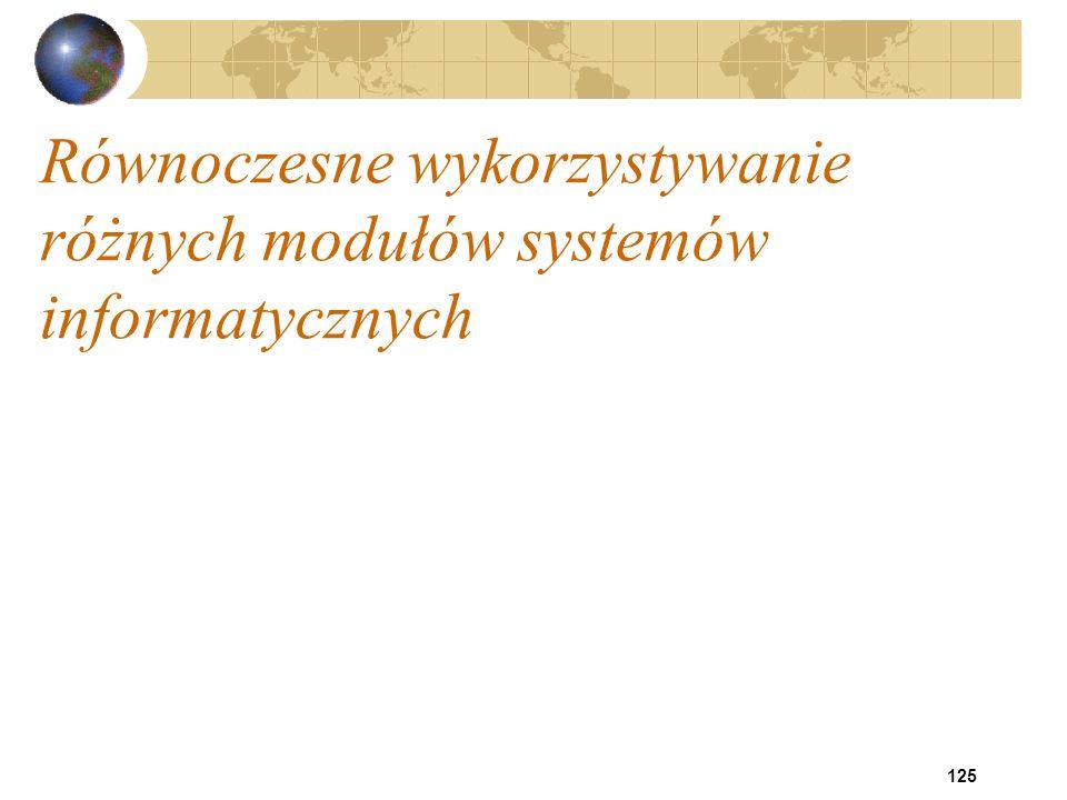 Równoczesne wykorzystywanie różnych modułów systemów informatycznych
